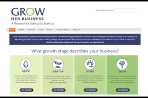 NWBC GrowHerBusiness