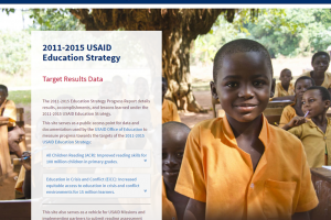 USAID Education Data