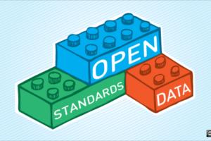 OSCD GOV open data standards